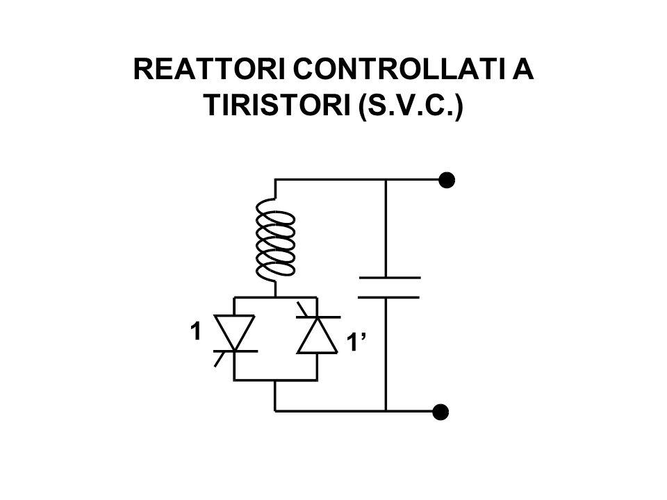 REATTORI CONTROLLATI A TIRISTORI (S.V.C.) 1 1