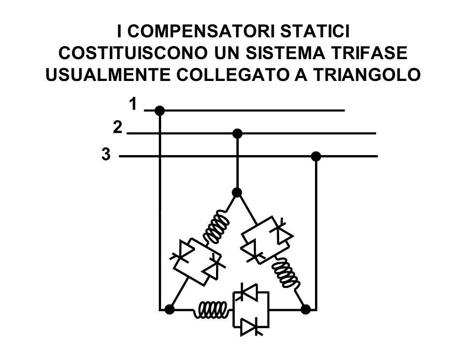 I COMPENSATORI STATICI COSTITUISCONO UN SISTEMA TRIFASE USUALMENTE COLLEGATO A TRIANGOLO 1 2 3