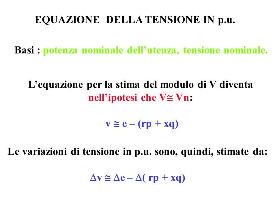 EQUAZIONE DELLA TENSIONE IN p.u. Basi : potenza nominale dellutenza, tensione nominale. Lequazione per la stima del modulo di V diventa nellipotesi ch