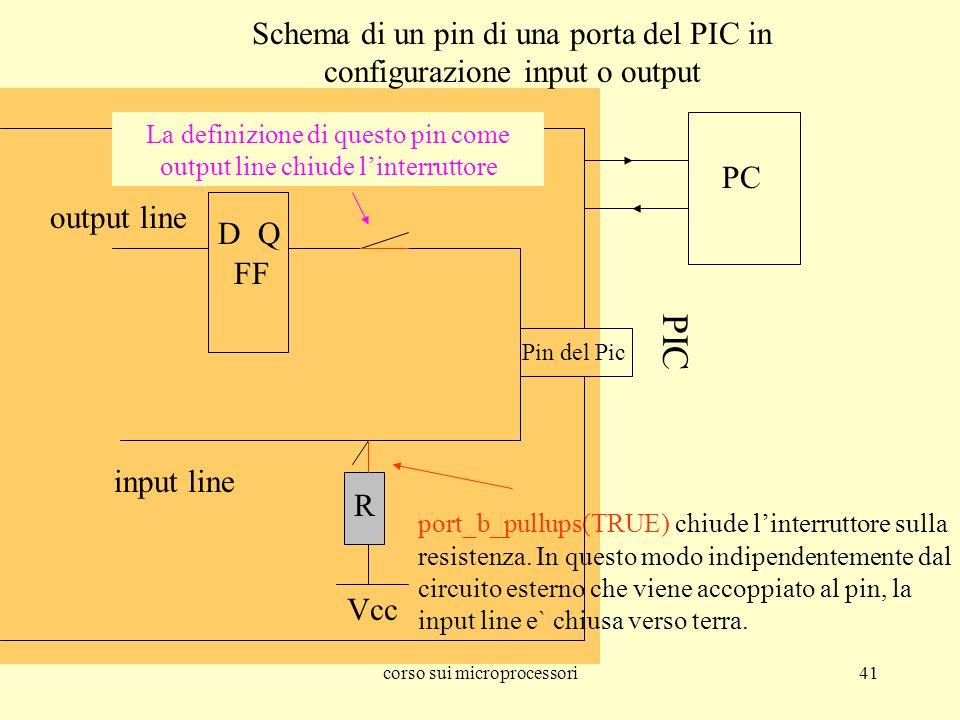 corso sui microprocessori41 Pin del Pic input line output line FF R Vcc port_b_pullups(TRUE) chiude linterruttore sulla resistenza. In questo modo ind