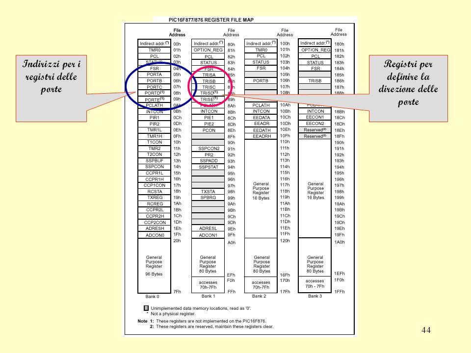 corso sui microprocessori44 Indirizzi per i registri delle porte Registri per definire la direzione delle porte
