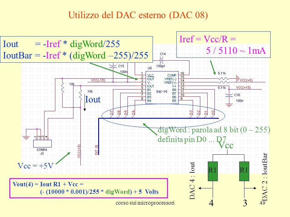 corso sui microprocessori49 Utilizzo del DAC esterno (DAC 08) Iref = Vcc/R = 5 / 5110 ~ 1mA digWord : parola ad 8 bit (0 – 255) definita pin D0...