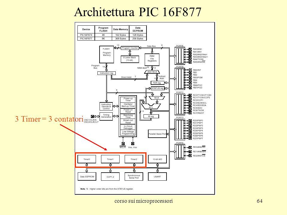 corso sui microprocessori64 Architettura PIC 16F877 3 Timer = 3 contatori