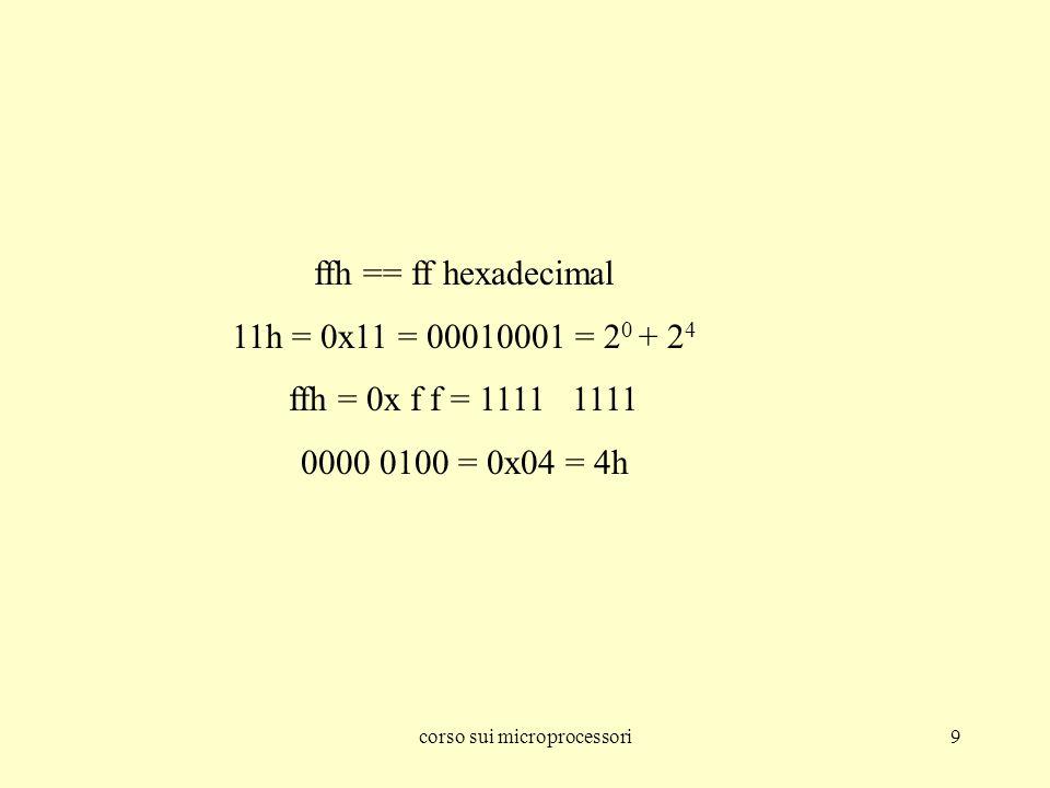 corso sui microprocessori10 Ricapitolando: 1)FLASH programmi: 8192 parole da 14 bit.