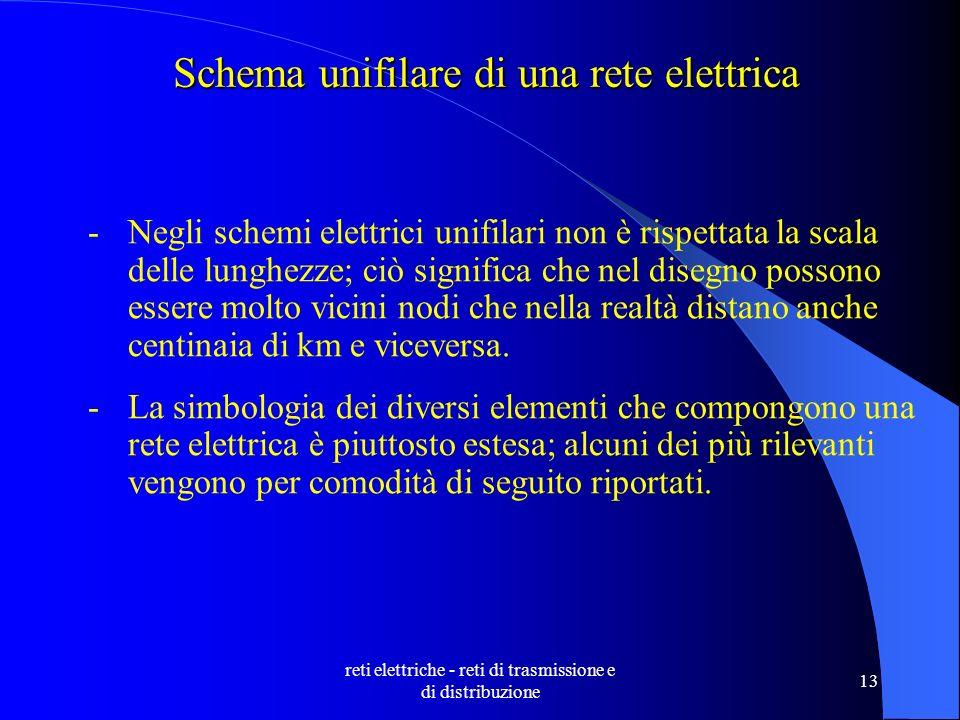 reti elettriche - reti di trasmissione e di distribuzione 13 Schema unifilare di una rete elettrica -Negli schemi elettrici unifilari non è rispettata la scala delle lunghezze; ciò significa che nel disegno possono essere molto vicini nodi che nella realtà distano anche centinaia di km e viceversa.