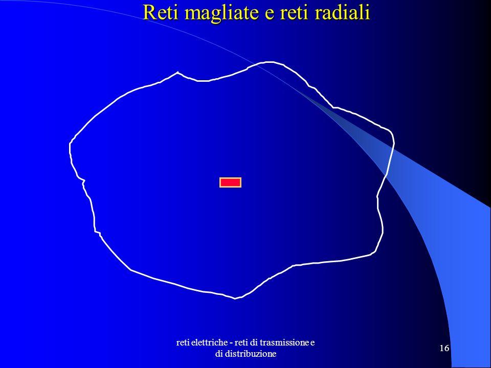 reti elettriche - reti di trasmissione e di distribuzione 16 Reti magliate e reti radiali