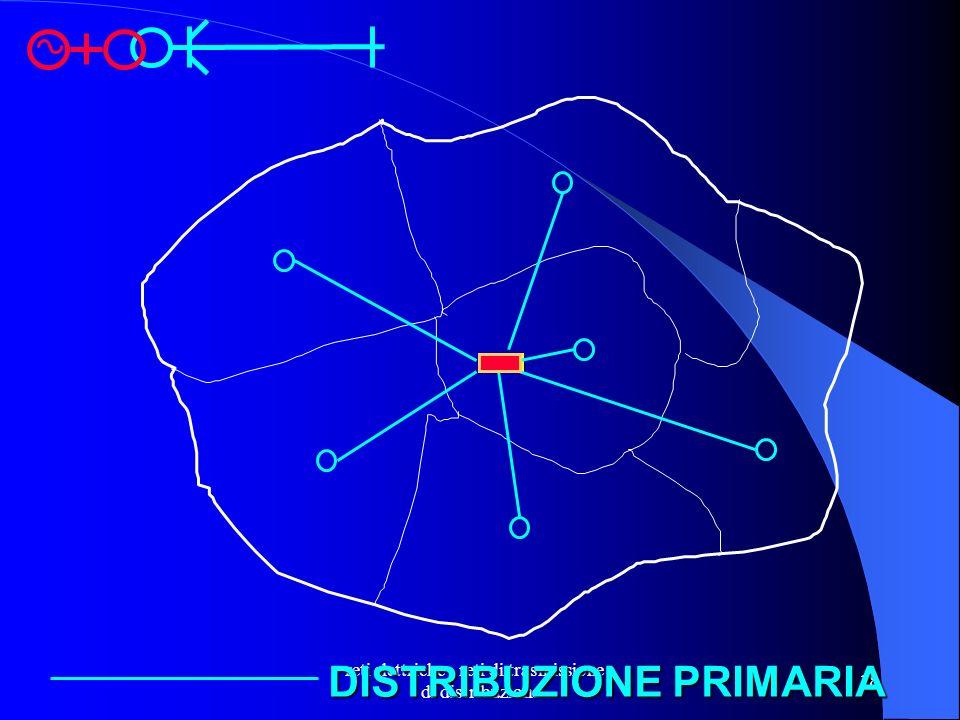 reti elettriche - reti di trasmissione e di distribuzione 18 DISTRIBUZIONE PRIMARIA