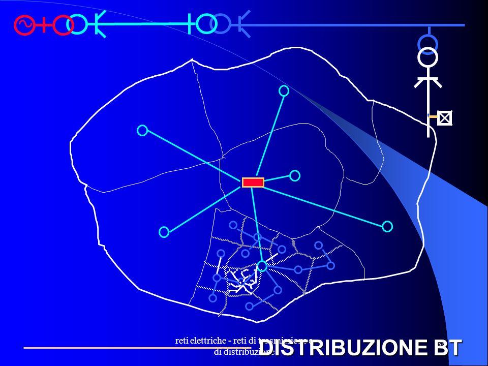 reti elettriche - reti di trasmissione e di distribuzione 22 DISTRIBUZIONE BT