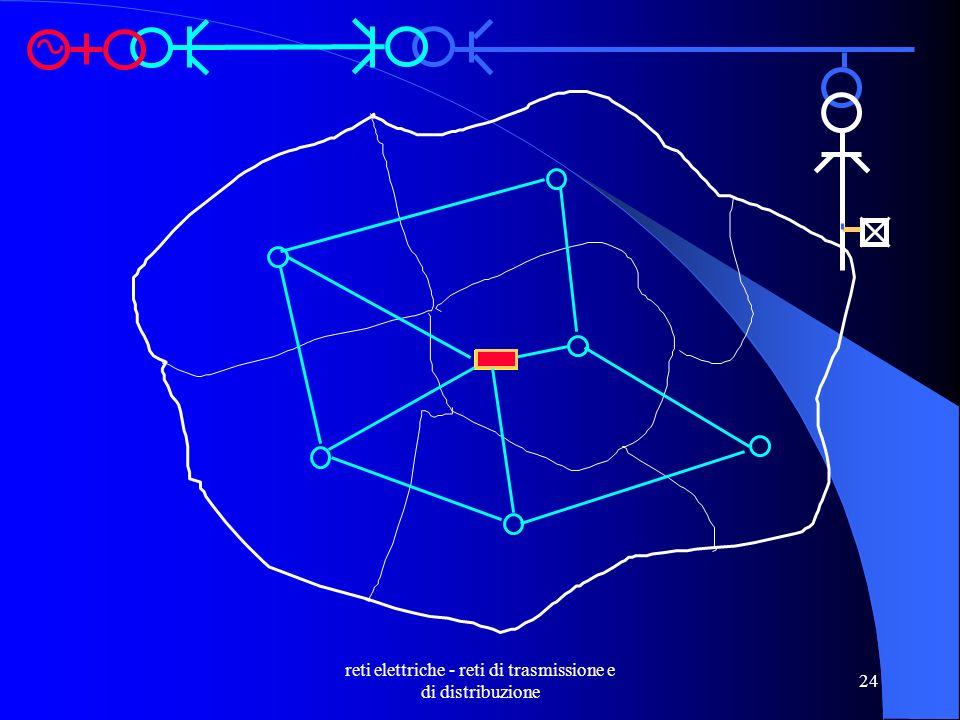 reti elettriche - reti di trasmissione e di distribuzione 24