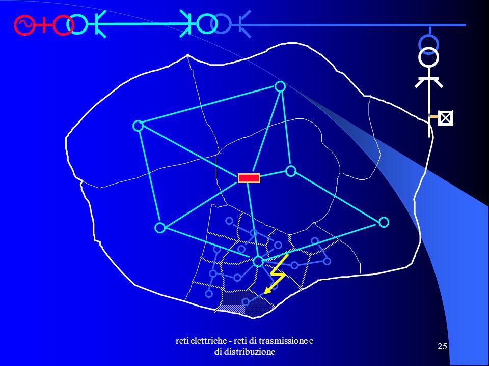 reti elettriche - reti di trasmissione e di distribuzione 25