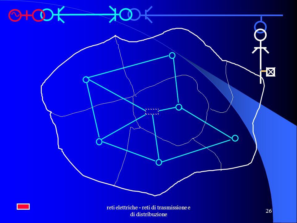reti elettriche - reti di trasmissione e di distribuzione 26