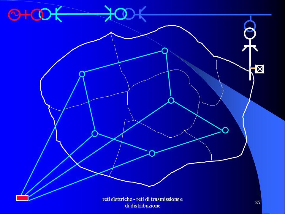 reti elettriche - reti di trasmissione e di distribuzione 27