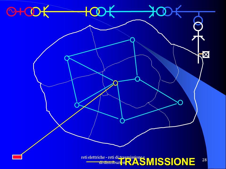 reti elettriche - reti di trasmissione e di distribuzione 28 TRASMISSIONE