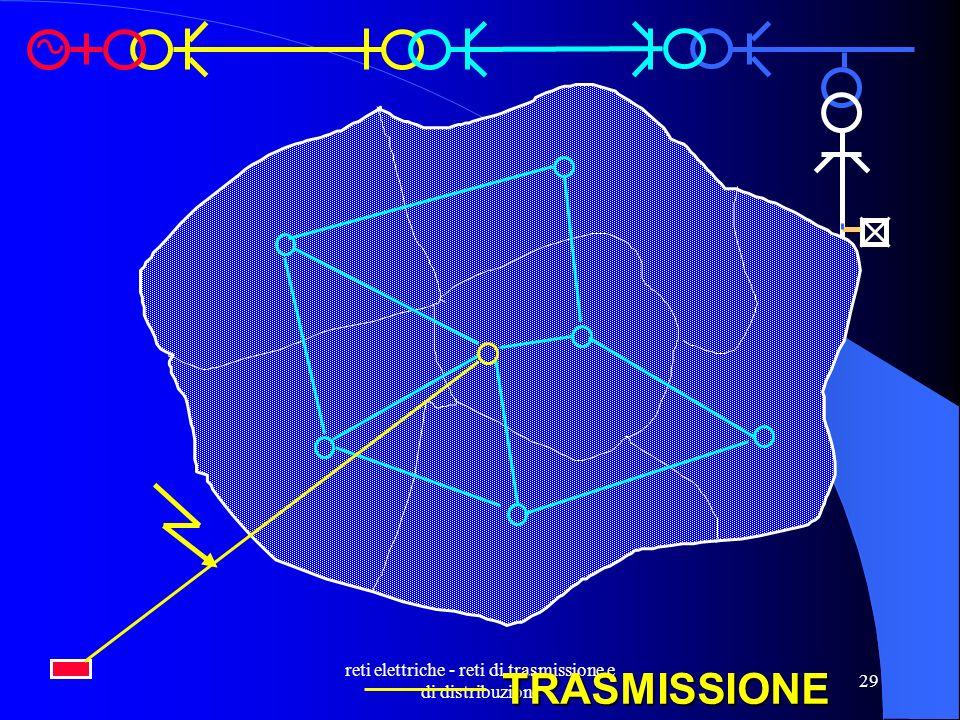 reti elettriche - reti di trasmissione e di distribuzione 29 TRASMISSIONE