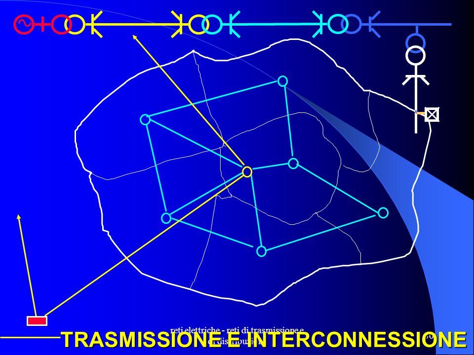 reti elettriche - reti di trasmissione e di distribuzione 30 TRASMISSIONE E INTERCONNESSIONE