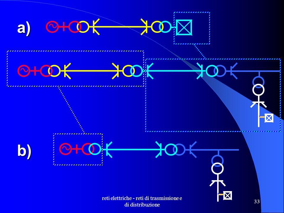 reti elettriche - reti di trasmissione e di distribuzione 33 a) b)