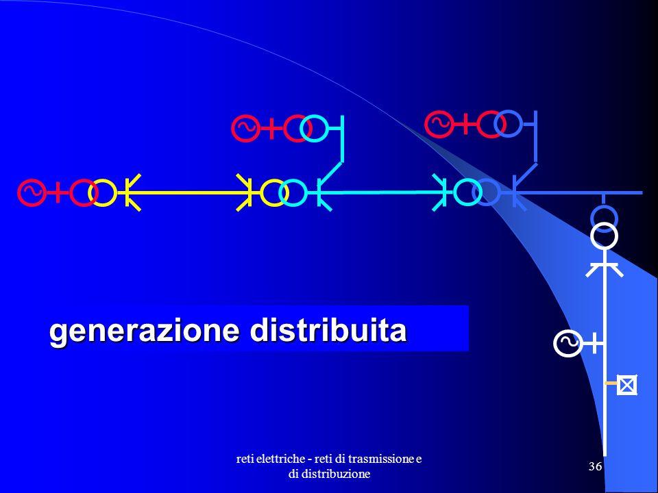 reti elettriche - reti di trasmissione e di distribuzione 36 generazione distribuita