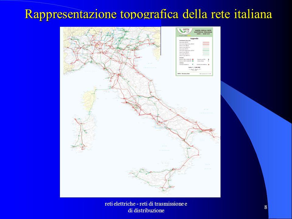 reti elettriche - reti di trasmissione e di distribuzione 8 Rappresentazione topografica della rete italiana UNIVERSITÀ DI PISA