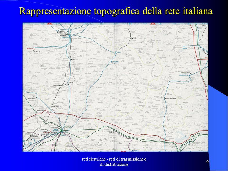 reti elettriche - reti di trasmissione e di distribuzione 9 Rappresentazione topografica della rete italiana