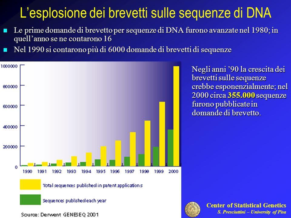 Center of Statistical Genetics S. Presciuttini – University of Pisa Lesplosione dei brevetti sulle sequenze di DNA Le prime domande di brevetto per se