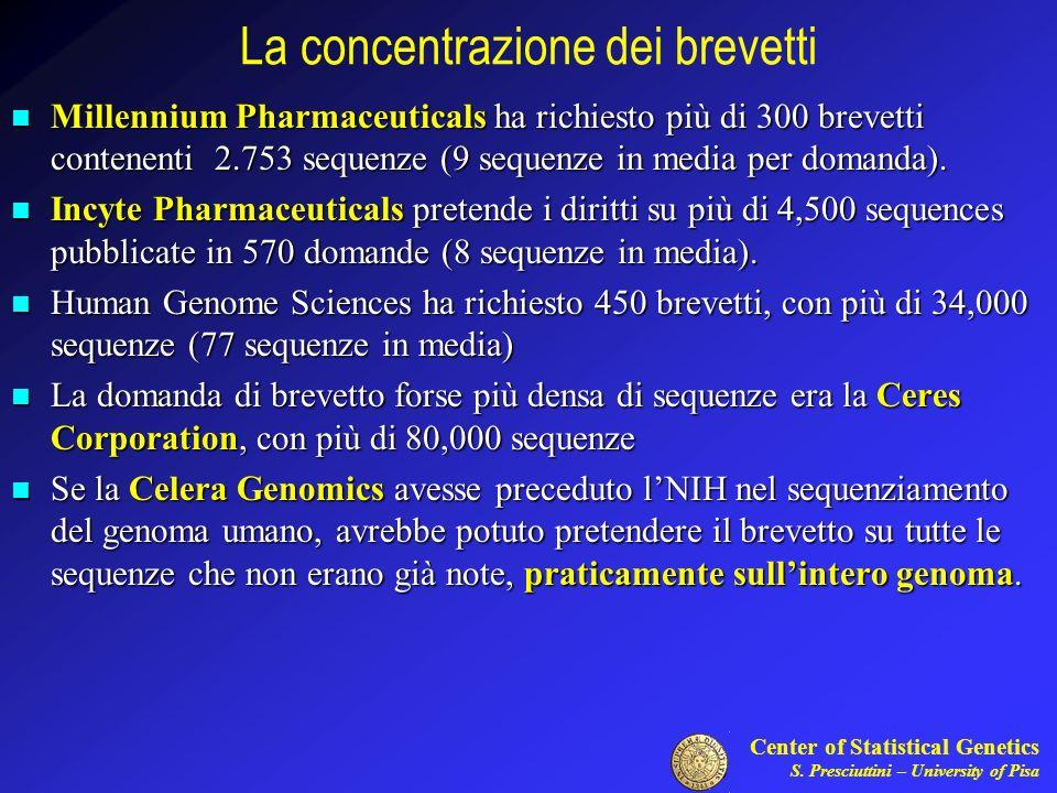 Center of Statistical Genetics S. Presciuttini – University of Pisa La concentrazione dei brevetti Millennium Pharmaceuticals ha richiesto più di 300