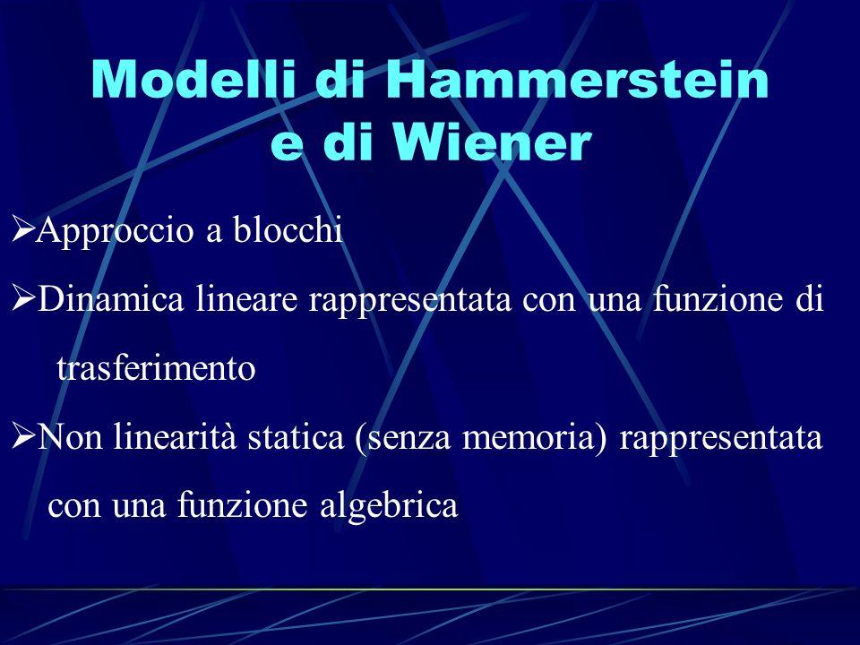 Modelli di Hammerstein e di Wiener G()N.L. G() Wiener: Hammerstein:
