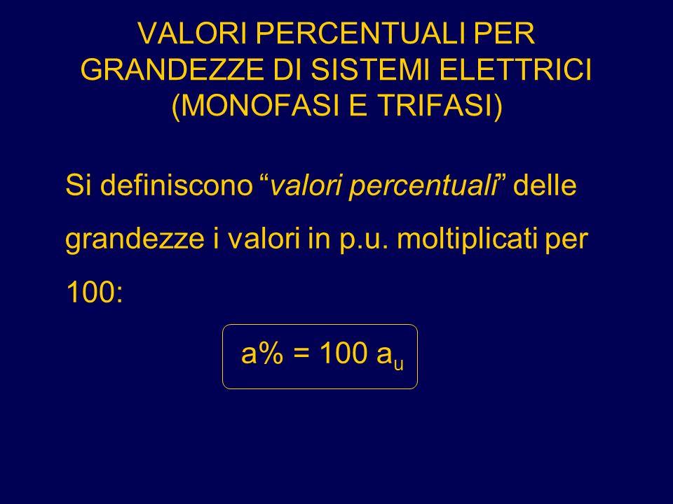 VALORI PERCENTUALI PER GRANDEZZE DI SISTEMI ELETTRICI (MONOFASI E TRIFASI) Si definiscono valori percentuali delle grandezze i valori in p.u. moltipli