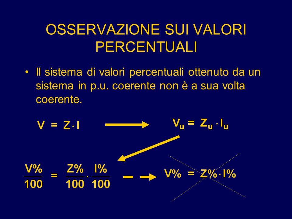 OSSERVAZIONE SUI VALORI PERCENTUALI Il sistema di valori percentuali ottenuto da un sistema in p.u. coerente non è a sua volta coerente.