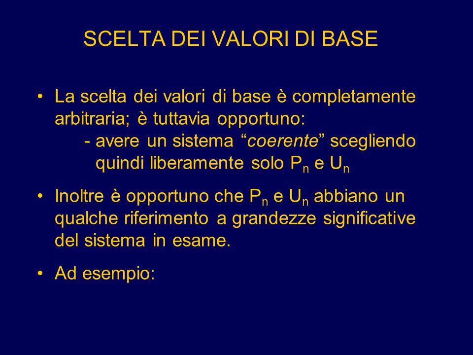 SCELTA DEI VALORI DI BASE La scelta dei valori di base è completamente arbitraria; è tuttavia opportuno: - avere un sistema coerente scegliendo quindi