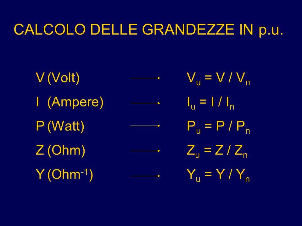 CALCOLO DELLE GRANDEZZE IN p.u. V(Volt)V u = V / V n I(Ampere)I u = I / I n P(Watt)P u = P / P n Z(Ohm)Z u = Z / Z n Y(Ohm -1 )Y u = Y / Y n