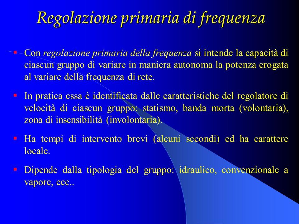 Regolazione primaria di frequenza Con banda di regolazione primaria si intende lintervallo di potenza (Pmax – Pmin) di intervento del regolatore.