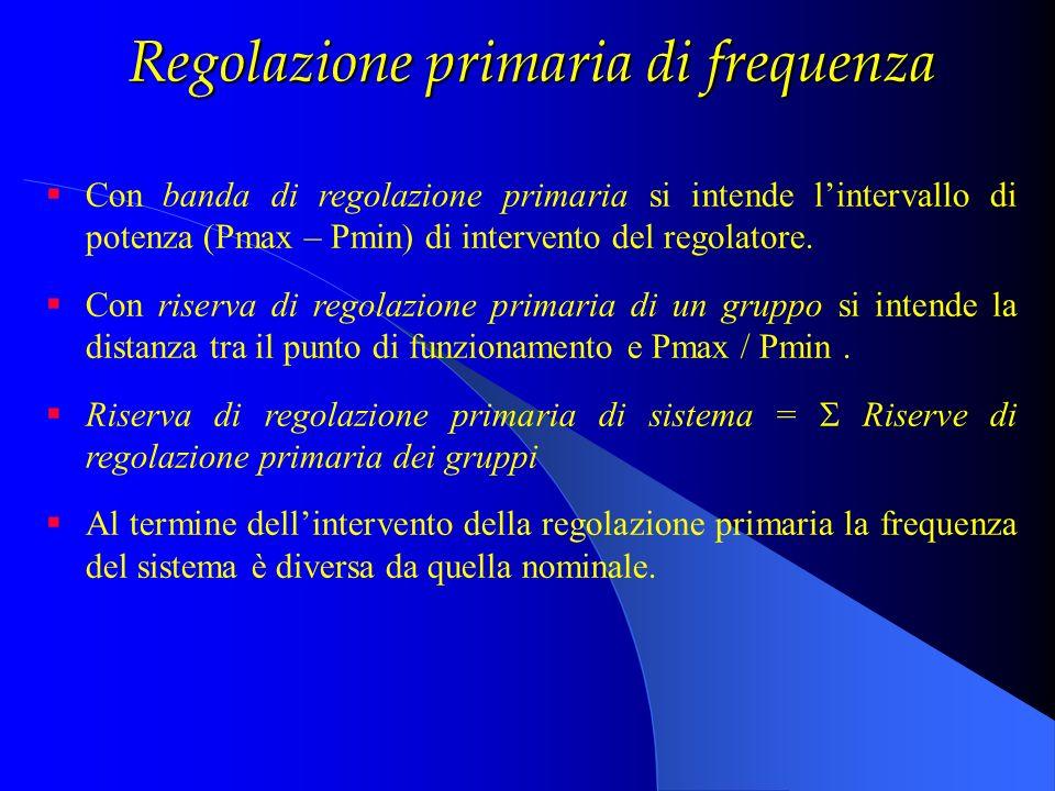 Regolazione primaria di frequenza Con banda di regolazione primaria si intende lintervallo di potenza (Pmax – Pmin) di intervento del regolatore. Con