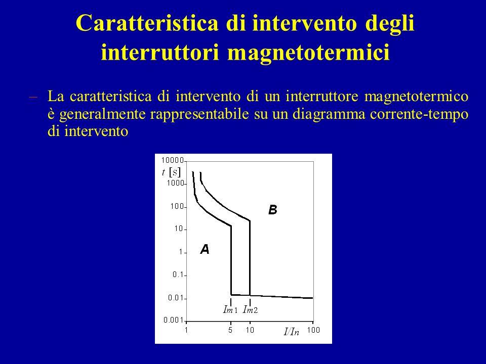 Caratteristica di intervento degli interruttori magnetotermici –La caratteristica di intervento di un interruttore magnetotermico è generalmente rappr