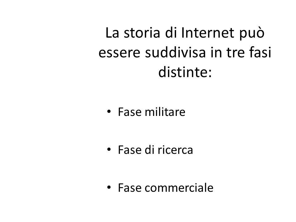 La storia di Internet può essere suddivisa in tre fasi distinte: Fase militare Fase di ricerca Fase commerciale