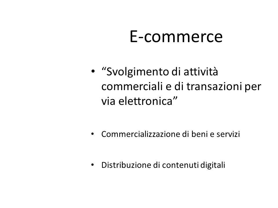 E-commerce Svolgimento di attività commerciali e di transazioni per via elettronica Commercializzazione di beni e servizi Distribuzione di contenuti d