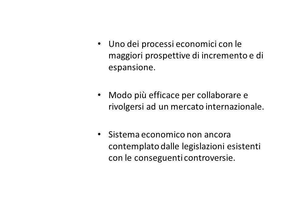 Uno dei processi economici con le maggiori prospettive di incremento e di espansione. Modo più efficace per collaborare e rivolgersi ad un mercato int