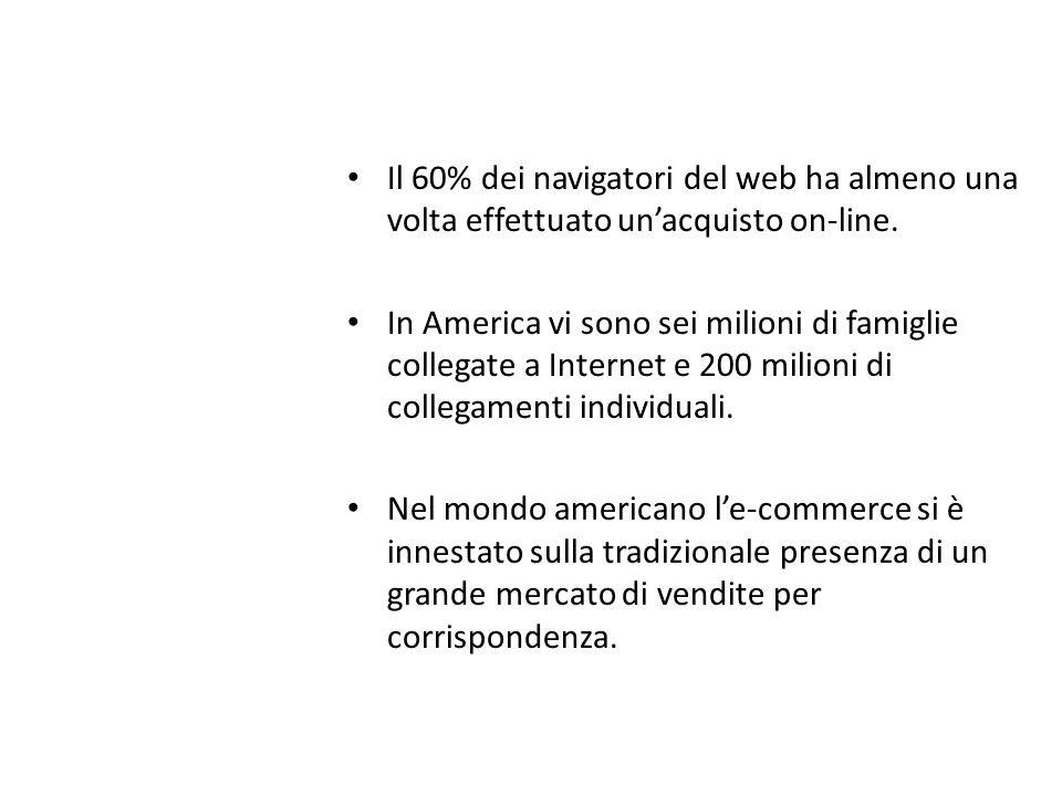 Il 60% dei navigatori del web ha almeno una volta effettuato unacquisto on-line. In America vi sono sei milioni di famiglie collegate a Internet e 200