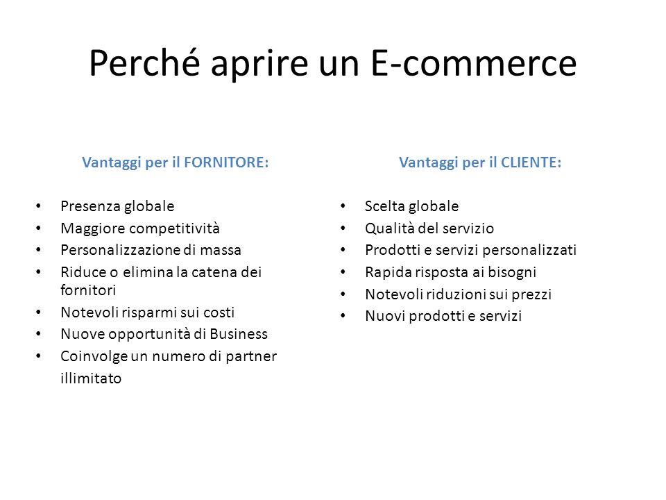 Perché aprire un E-commerce Vantaggi per il FORNITORE: Presenza globale Maggiore competitività Personalizzazione di massa Riduce o elimina la catena d