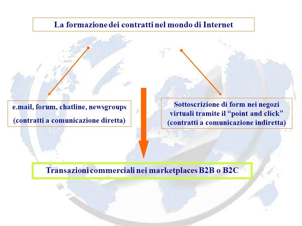 La formazione dei contratti nel mondo di Internet e.mail, forum, chatline, newsgroups (contratti a comunicazione diretta) Sottoscrizione di form nei negozi virtuali tramite il point and click (contratti a comunicazione indiretta) Transazioni commerciali nei marketplaces B2B o B2C