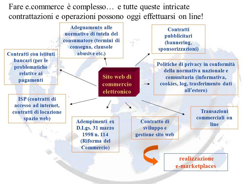 Fare e.commerce è complesso… e tutte queste intricate contrattazioni e operazioni possono oggi effettuarsi on line.