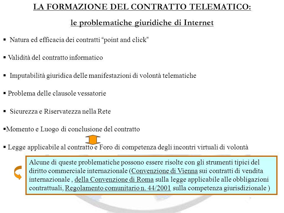 LA FORMAZIONE DEL CONTRATTO TELEMATICO: le problematiche giuridiche di Internet Natura ed efficacia dei contratti point and click Validità del contrat