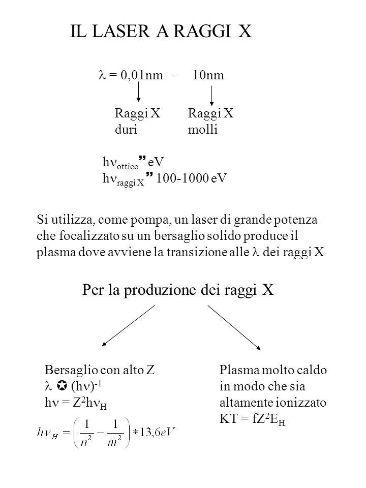 IL LASER A RAGGI X = 0,01nm – 10nm Raggi X duri Raggi X molli h ottico eV h raggi X 100-1000 eV Si utilizza, come pompa, un laser di grande potenza ch