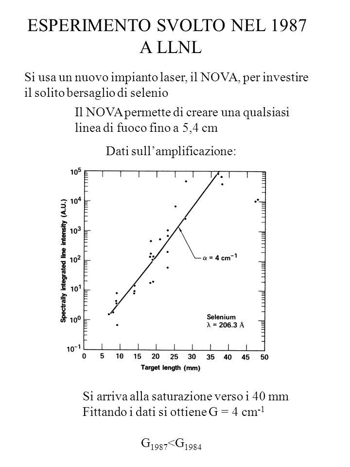 ESPERIMENTO SVOLTO NEL 1987 A LLNL Si usa un nuovo impianto laser, il NOVA, per investire il solito bersaglio di selenio Il NOVA permette di creare un