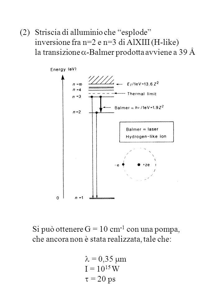 (2)Striscia di alluminio che esplode inversione fra n=2 e n=3 di AlXIII (H-like) la transizione -Balmer prodotta avviene a 39 Å Si può ottenere G = 10