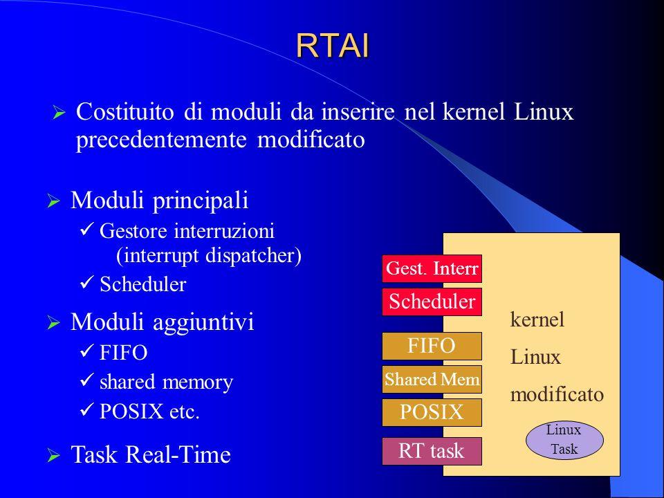 RTAI Costituito di moduli da inserire nel kernel Linux precedentemente modificato Moduli principali Gestore interruzioni (interrupt dispatcher) Schedu