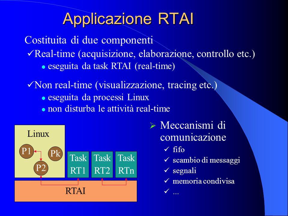 Applicazione RTAI Costituita di due componenti Meccanismi di comunicazione fifo scambio di messaggi segnali memoria condivisa... Task RT1 RTAI Task RT