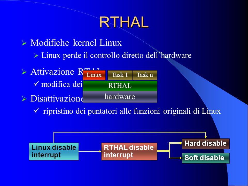 RTHAL Attivazione RTAI modifica dei puntatori dellrthal Linux disable interrupt RTHAL disable interrupt Hard disable Soft disable Disattivazione ripri