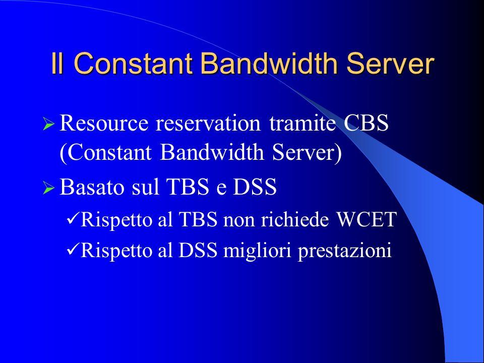 Il Constant Bandwidth Server Resource reservation tramite CBS (Constant Bandwidth Server) Basato sul TBS e DSS Rispetto al TBS non richiede WCET Rispe