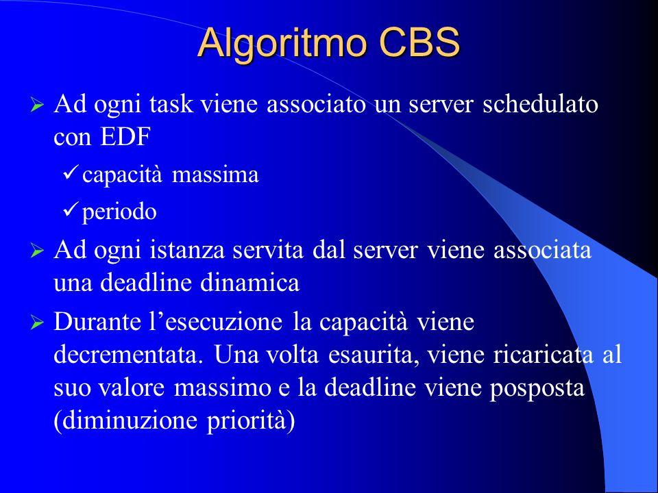 Algoritmo CBS Ad ogni task viene associato un server schedulato con EDF capacità massima periodo Ad ogni istanza servita dal server viene associata un
