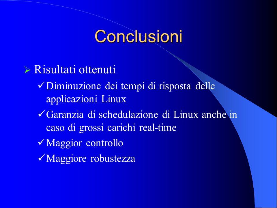 Conclusioni Risultati ottenuti Diminuzione dei tempi di risposta delle applicazioni Linux Garanzia di schedulazione di Linux anche in caso di grossi c